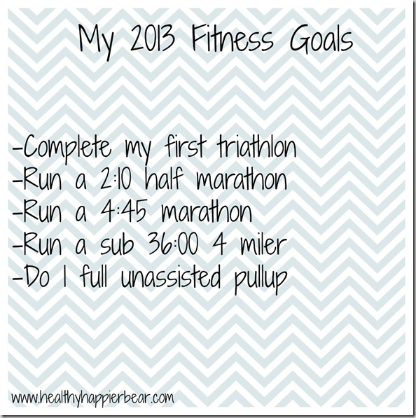 2013 Athletic Goals