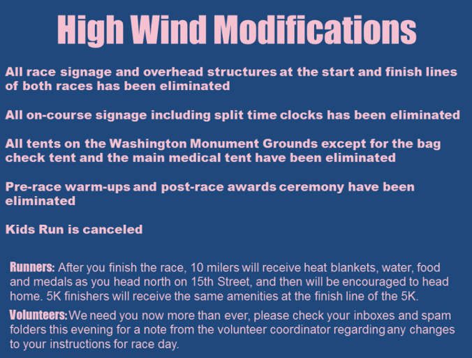 high wind modifications